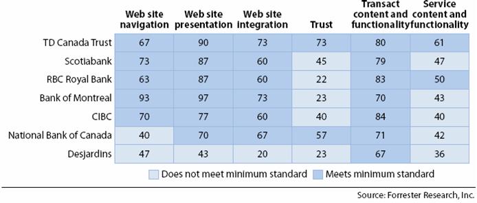 online dating rankingdating alder i Korea