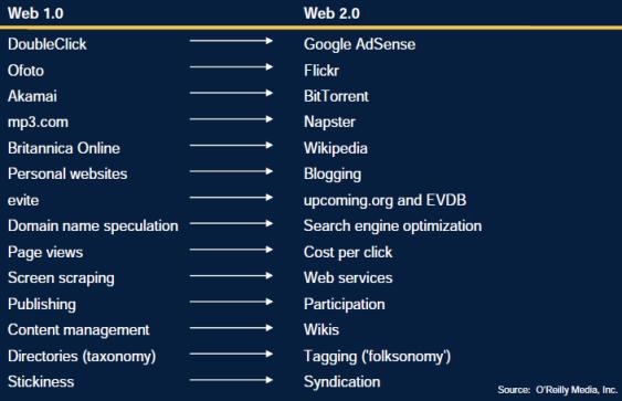web-2_0.png