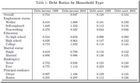 cdn_debt_2005