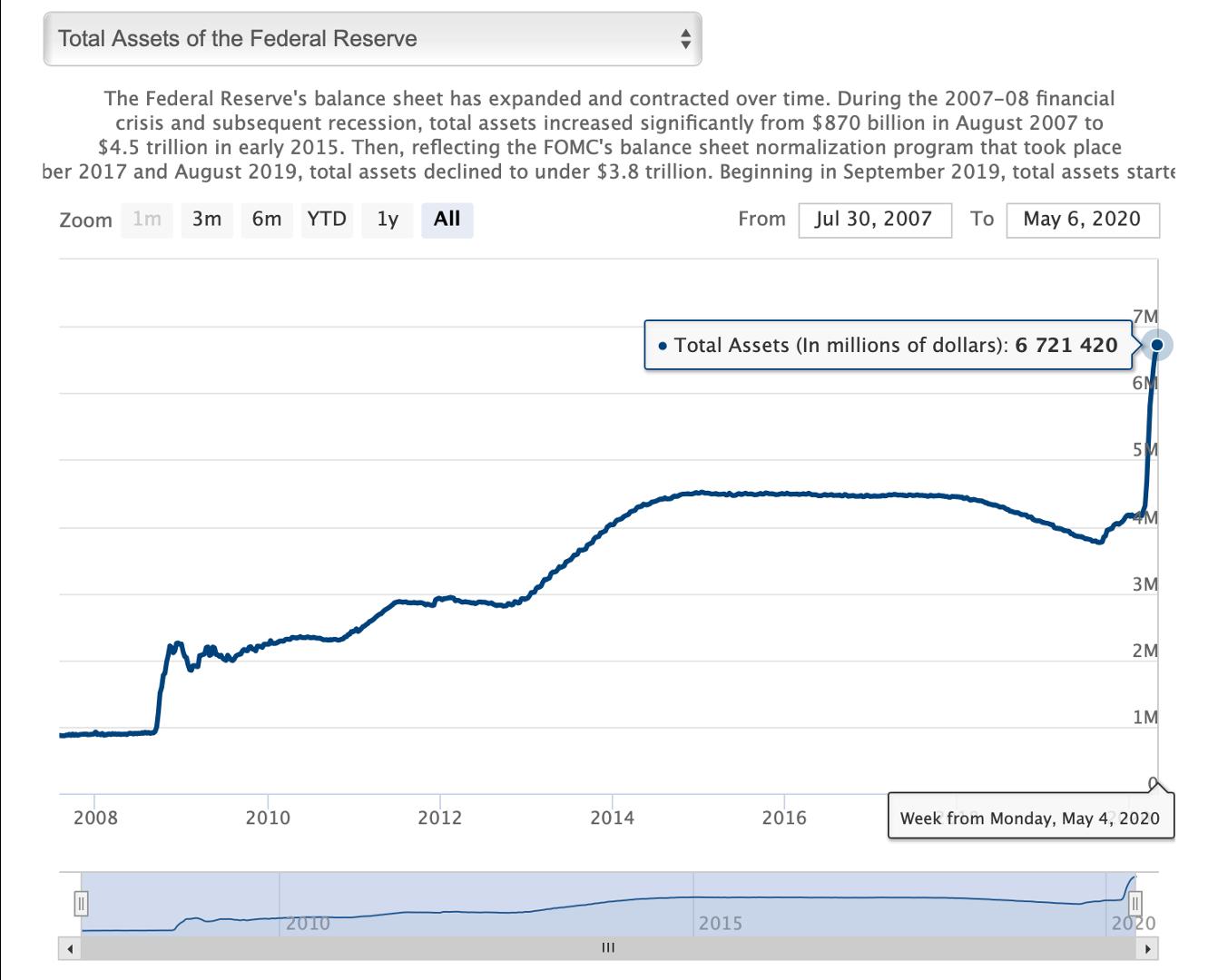 Fed BS 2020-05-10